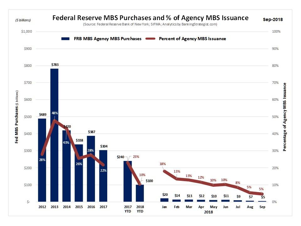 Fed_MBS_Purchase_MktSh_v2.jpg