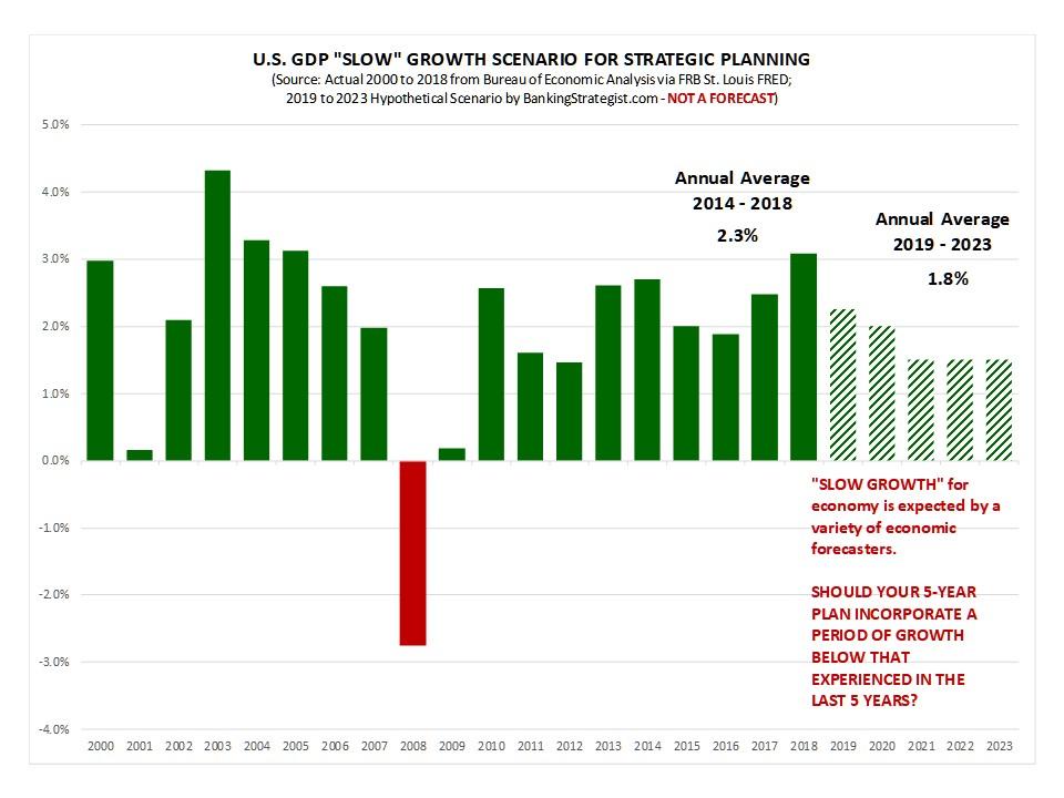 GDP 2019 2023 Planning Scenario.jpg