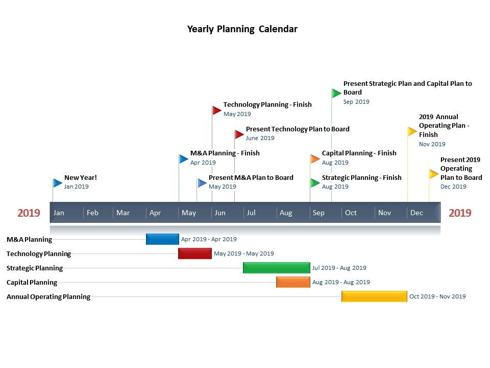 Bank Strategic Planning Calendar