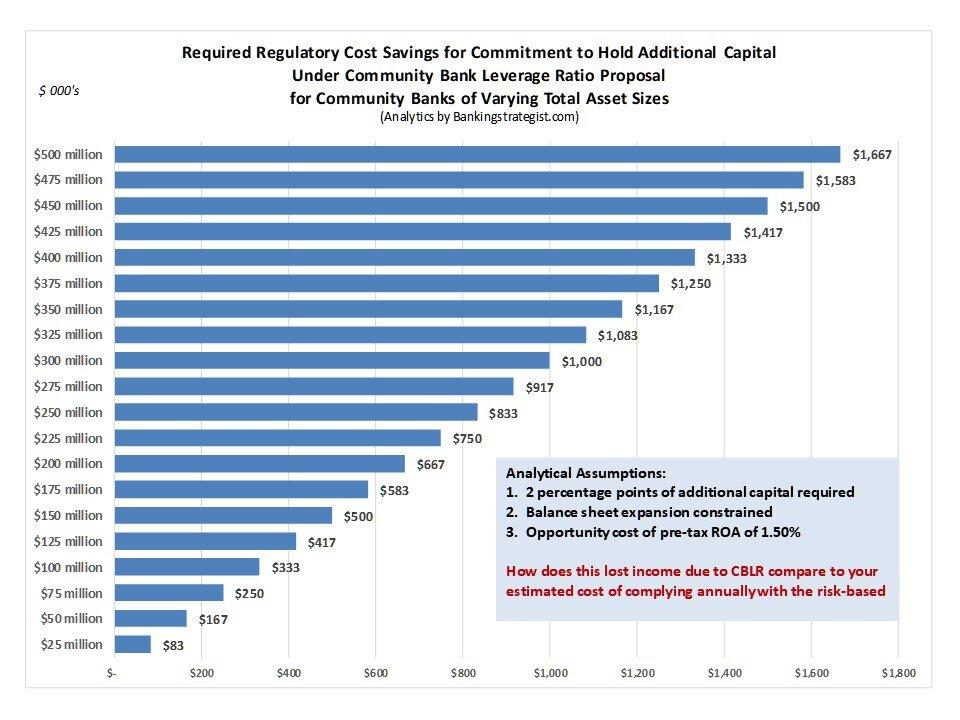 CBLR_Proposal_Cost_Comparison.jpg