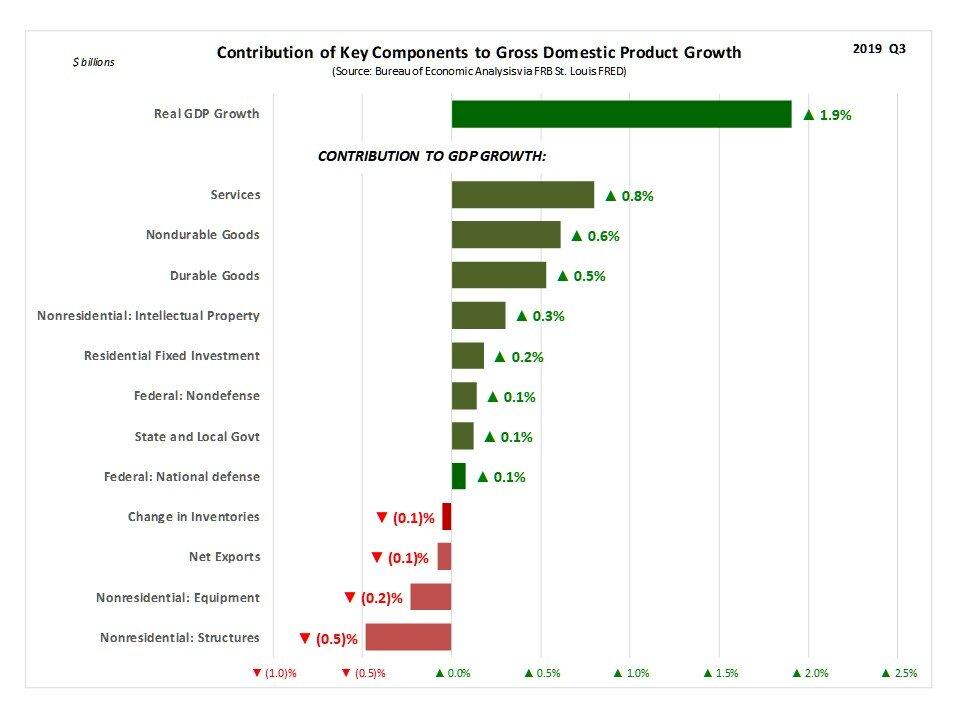 GDP_Growth_Contribution.jpg