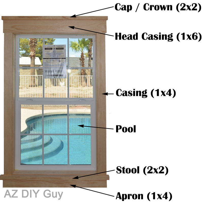 The parts and pieces of a Craftsman style window trim