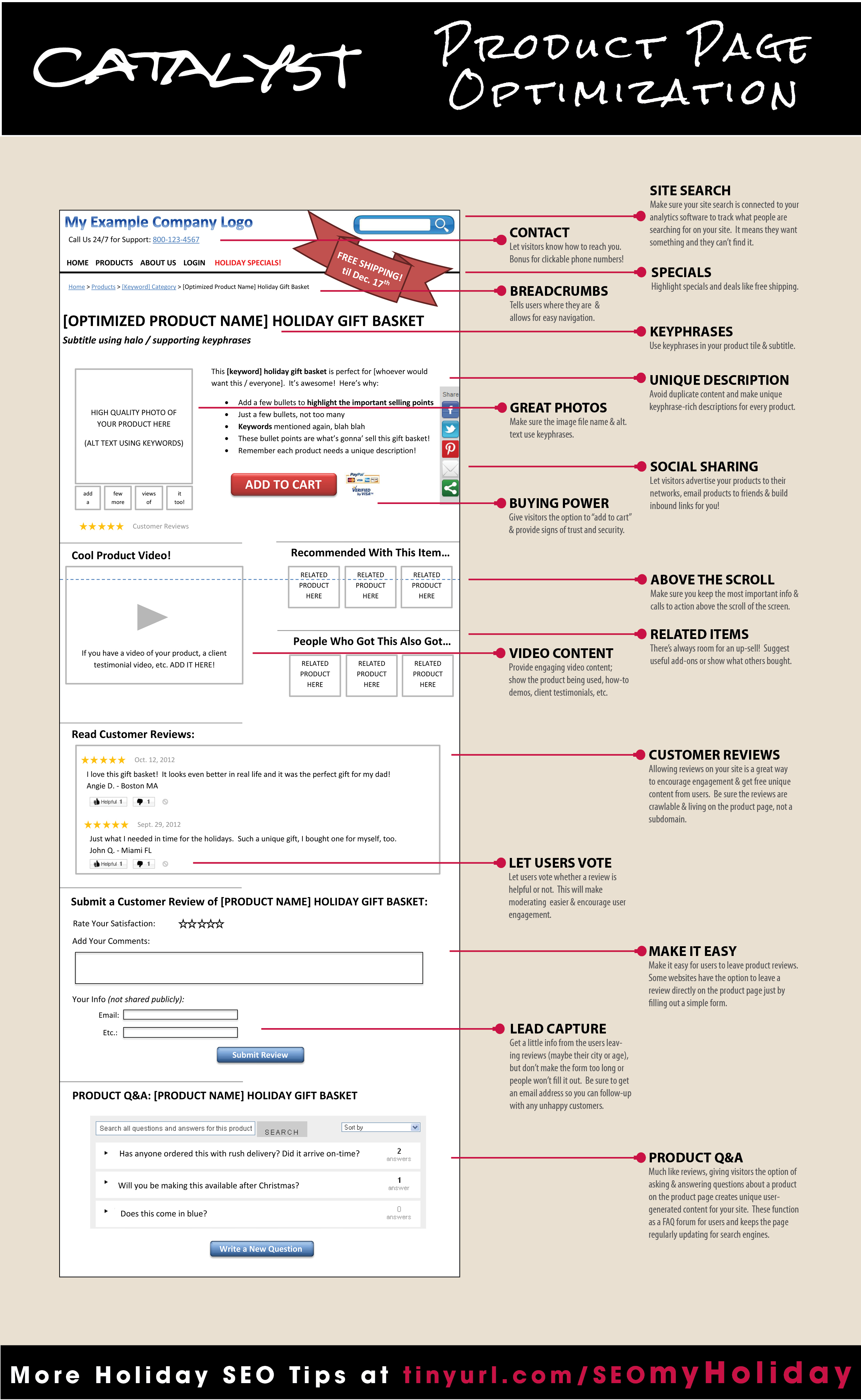 PRODUCT-PAGE-HOLIDAY-SEO-INFOGRAPHIC