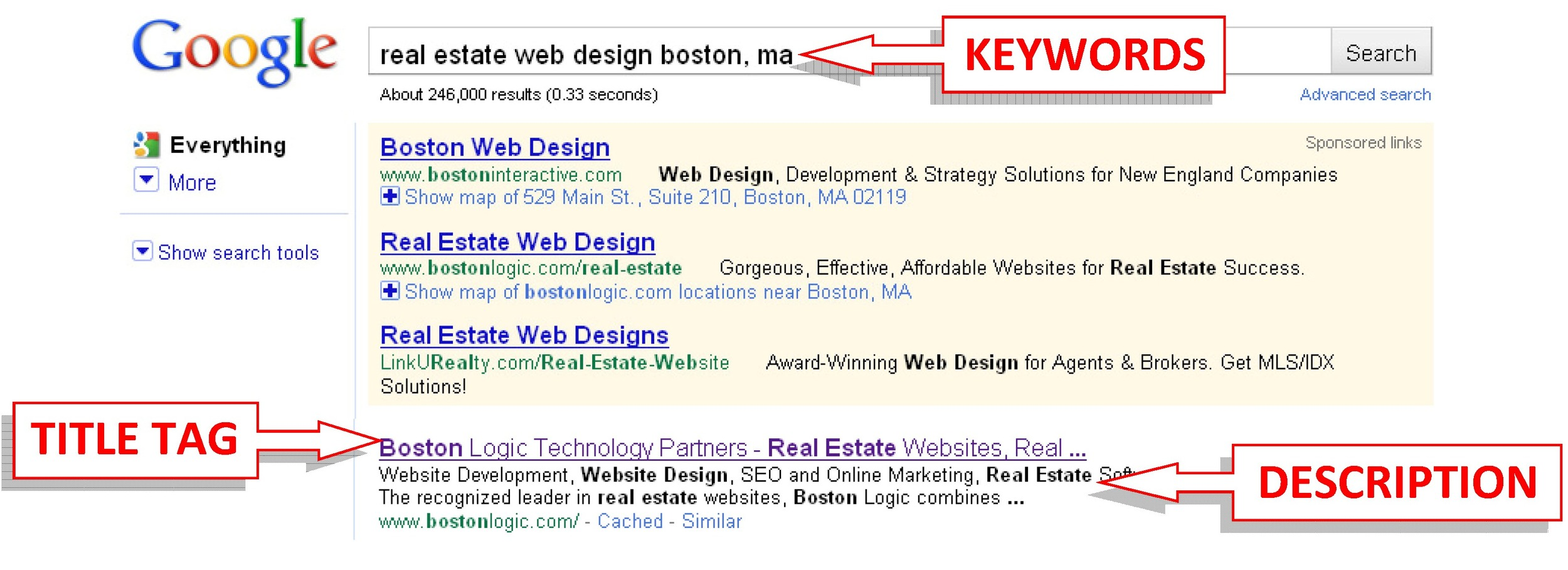 Meta Data in Search Results
