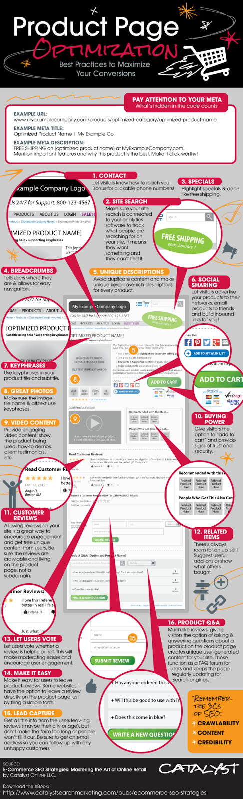 Product Page Infographic - Catalyst