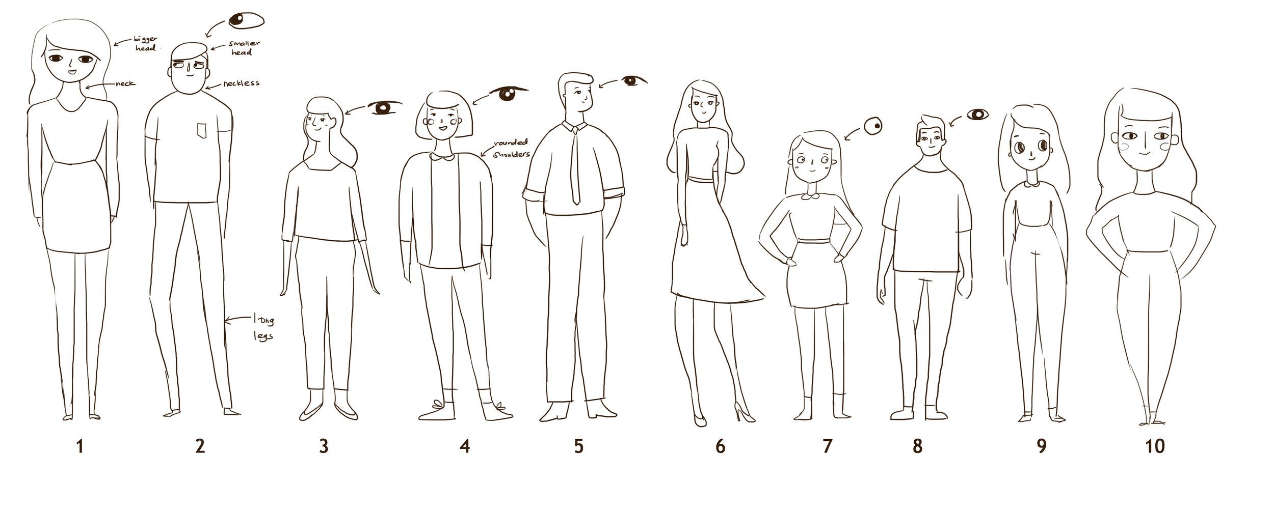Character development for Rohto Eye Drops #2