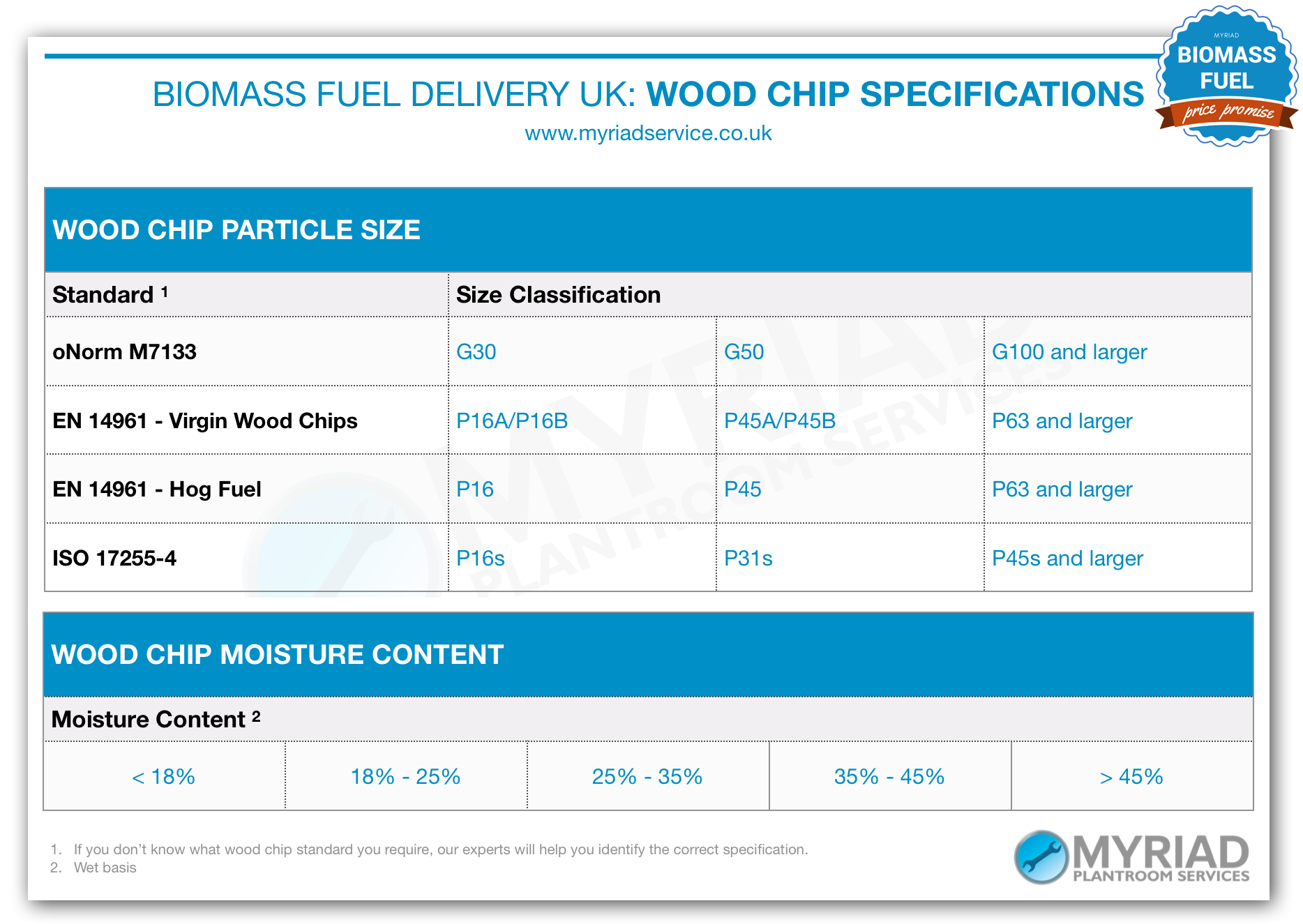 wood-chip-specification-biomass-fuel-supplier-Myriad.png