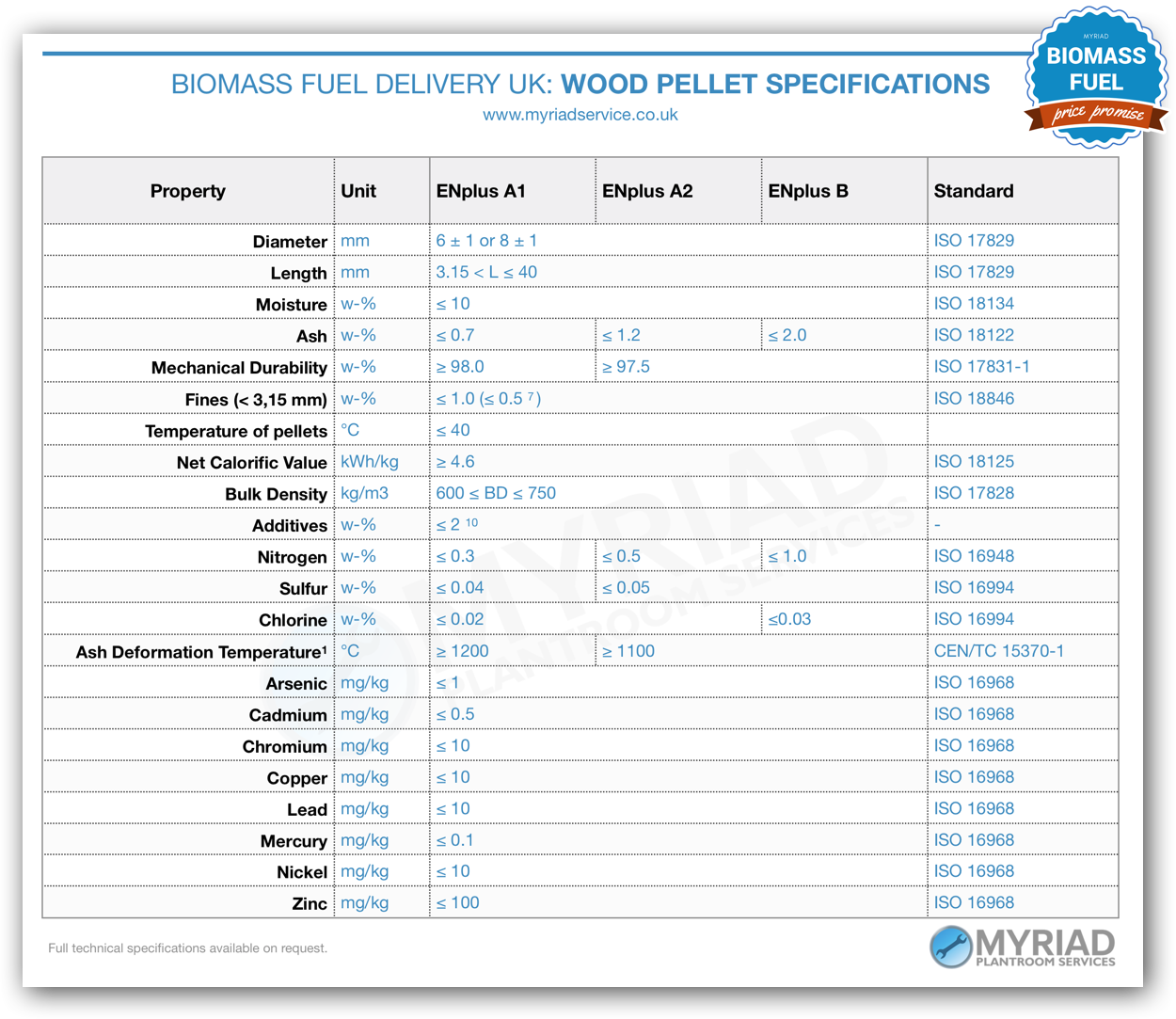 wood-pellet-specification-biomass-fuel-supplier-Myriad.png.png
