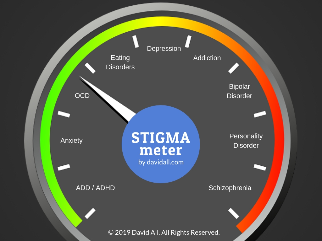 I created a  Stigma Meter  a few years ago as a way to understand why some mental illnesses are 'better' and more socially acceptable than others. Only science and storytelling can move the meter and reduce stigma.