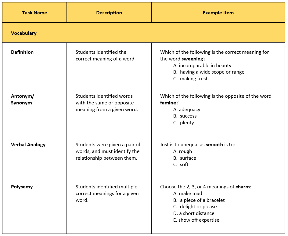 screenshot vocab table for website assessment info3.PNG