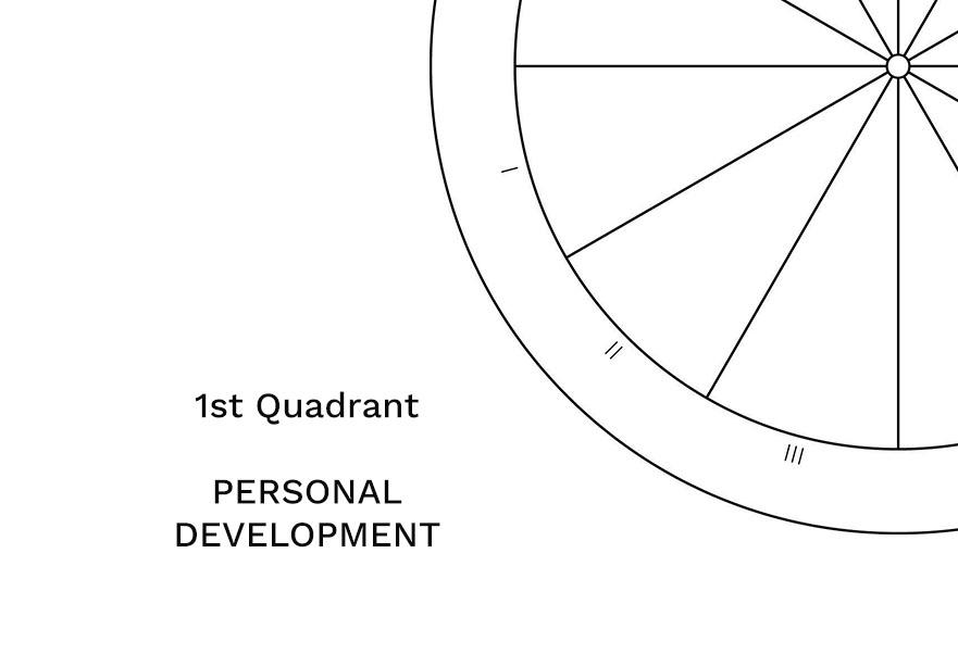 1stQuadrants.jpg