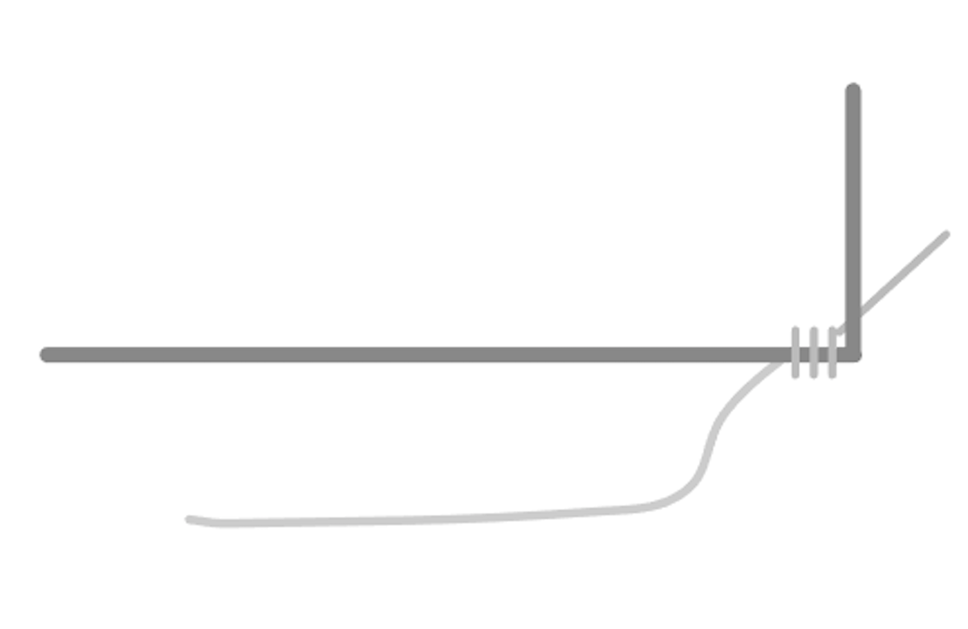 """step 2 - Cut 26 gauge wire to a length of 46"""". We'll call this the beginning Wrap wire. Leaving a 2"""" tail, wrap the Wrap wire around the Base wire three times at the 90 degree angle."""