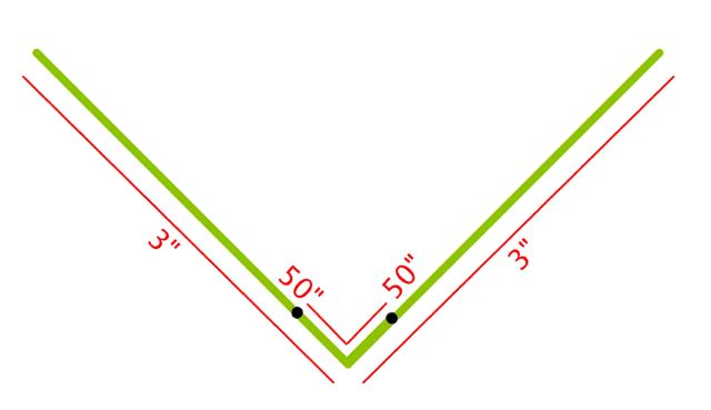 "step 7 - Create a 90-degree angle in the center of the wire. Measure .50"" from the center and make marks on both 3"" lengths."