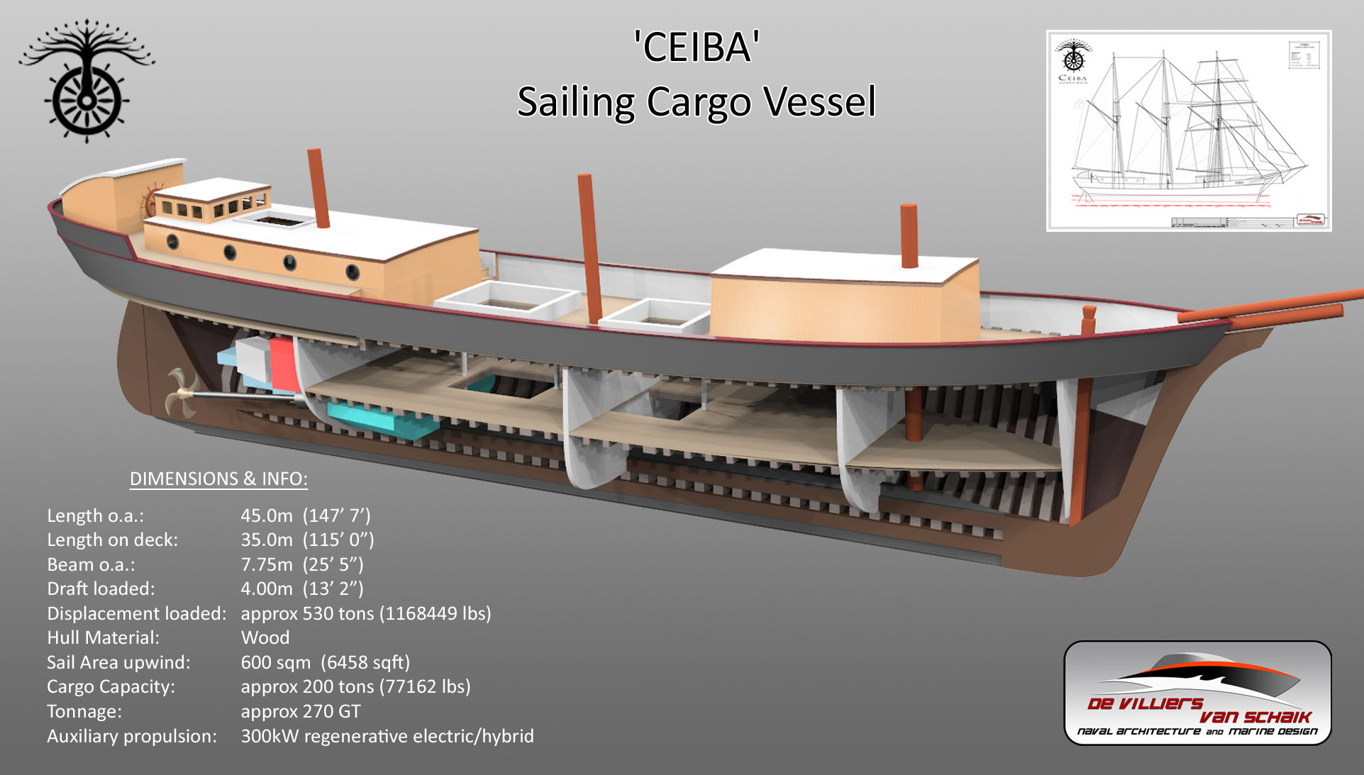 Vessel Sailcargo Inc