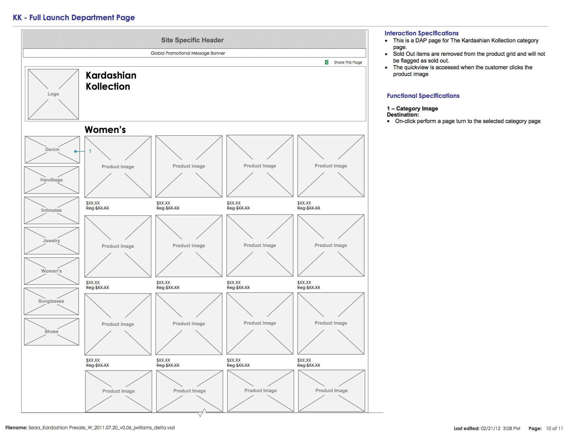 Kardashian Kollection Department Page Wireframe