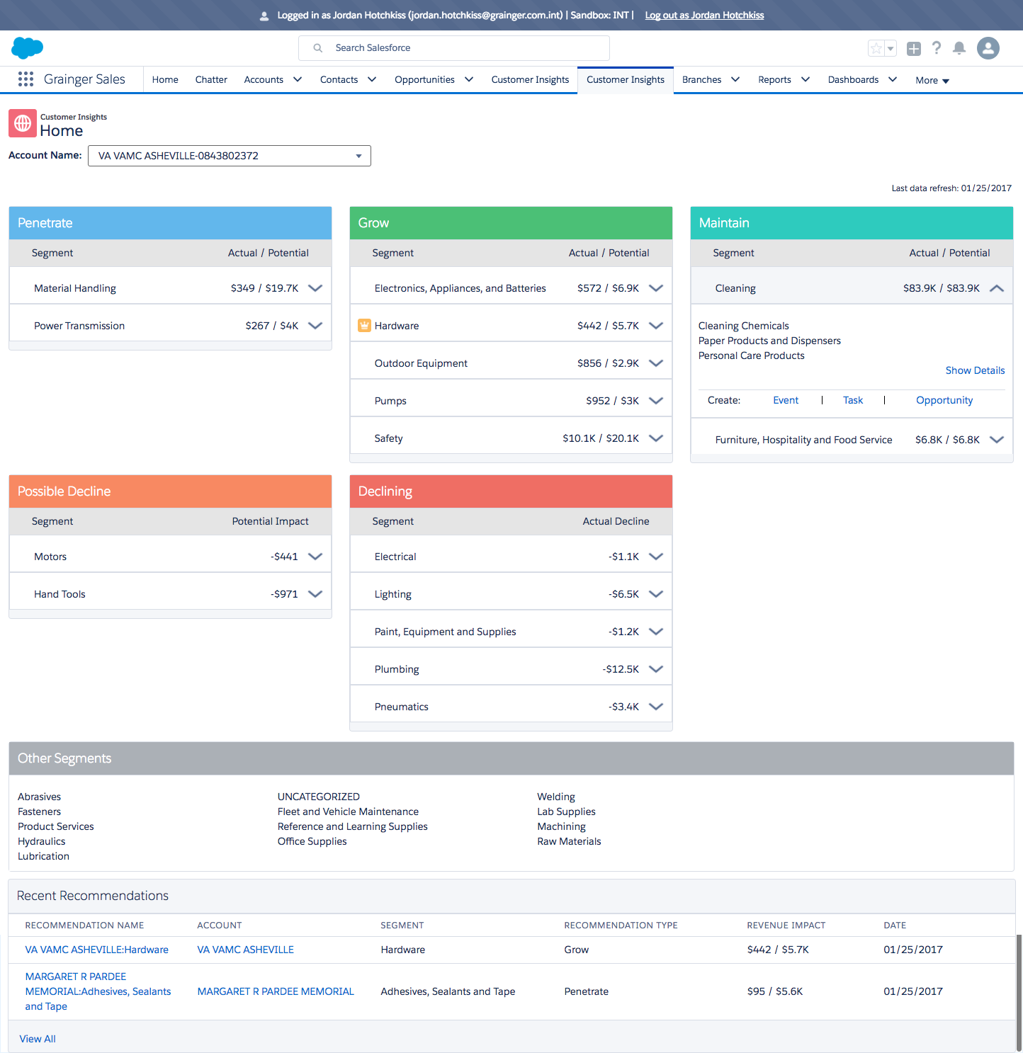 Field Agent Insights Dashboard (Salesforce Lightning)