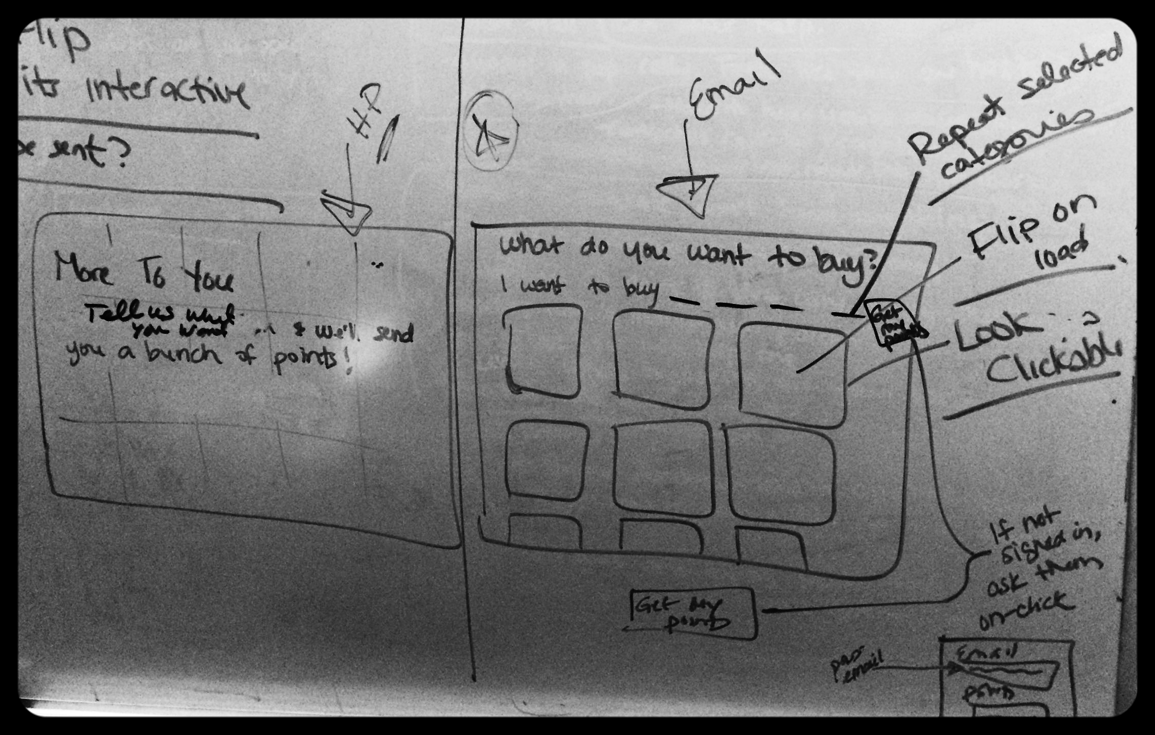 Whiteboarding key portions of the experience