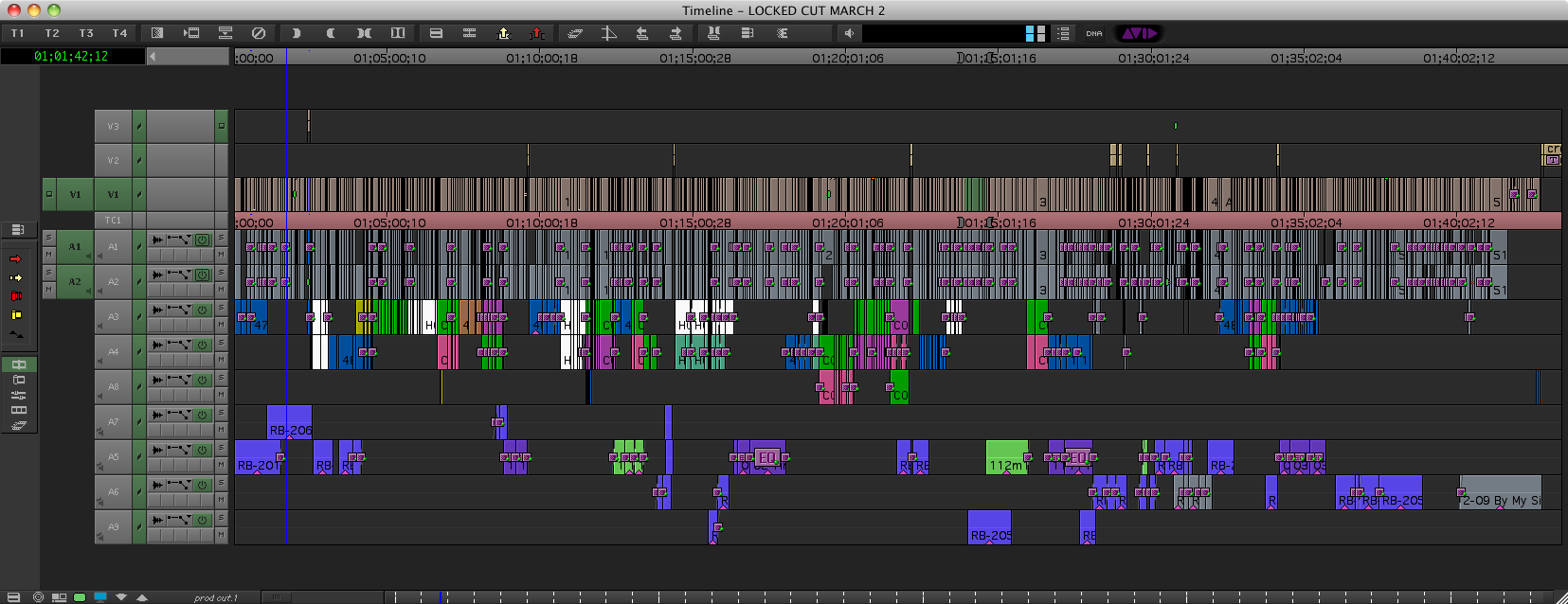 One of the many timelines