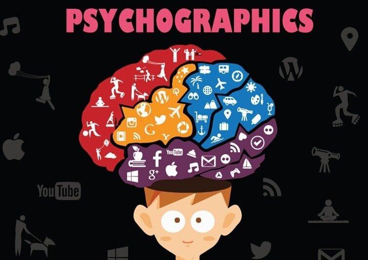 Psychographics.jpg