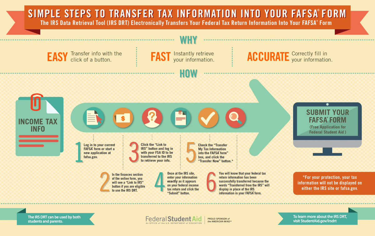 transfer-tax-info-to-fafsa.png