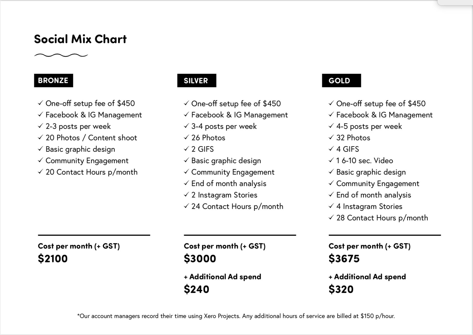 Social Mix Chart.png