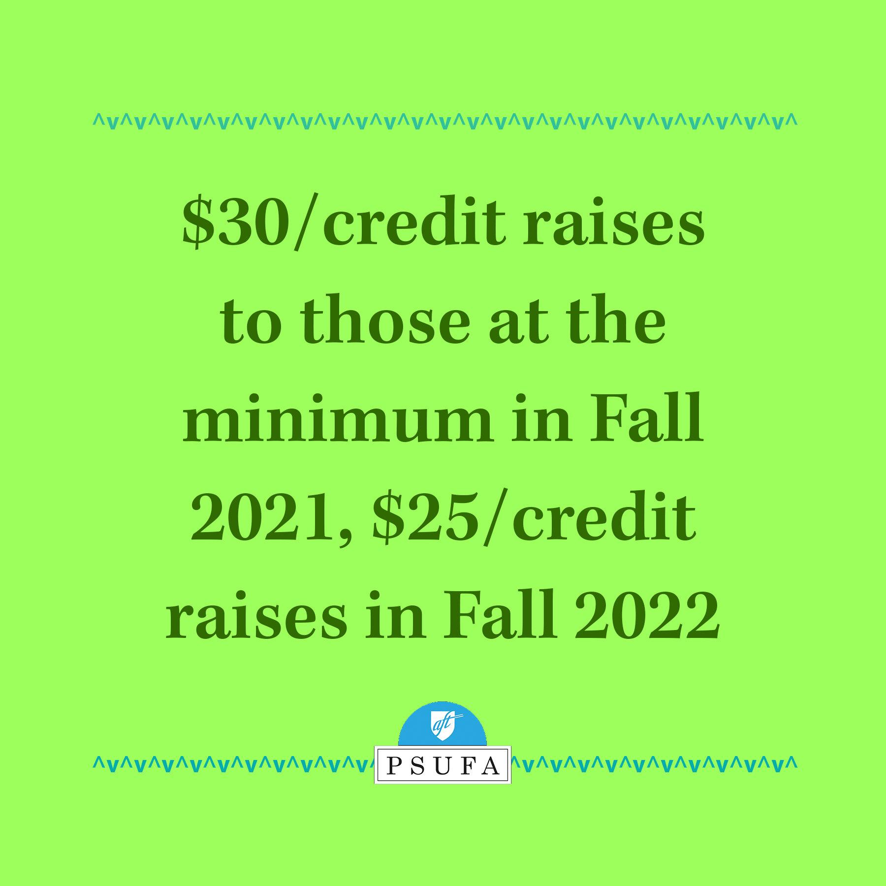 Psu Calendar Fall 2022.Psufa Blog Portland State University Faculty Association Psufa 3571