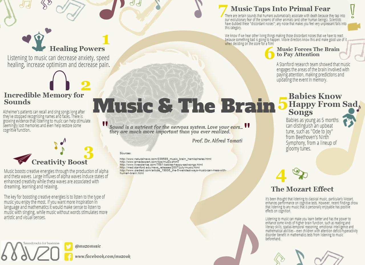 Music Brain.png