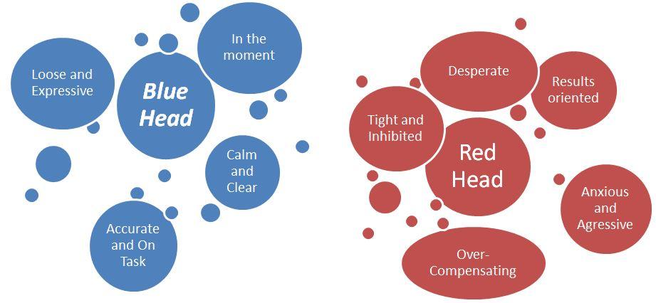 Understanding the Fundmentals of Mental Skills Training — My Ground Truth