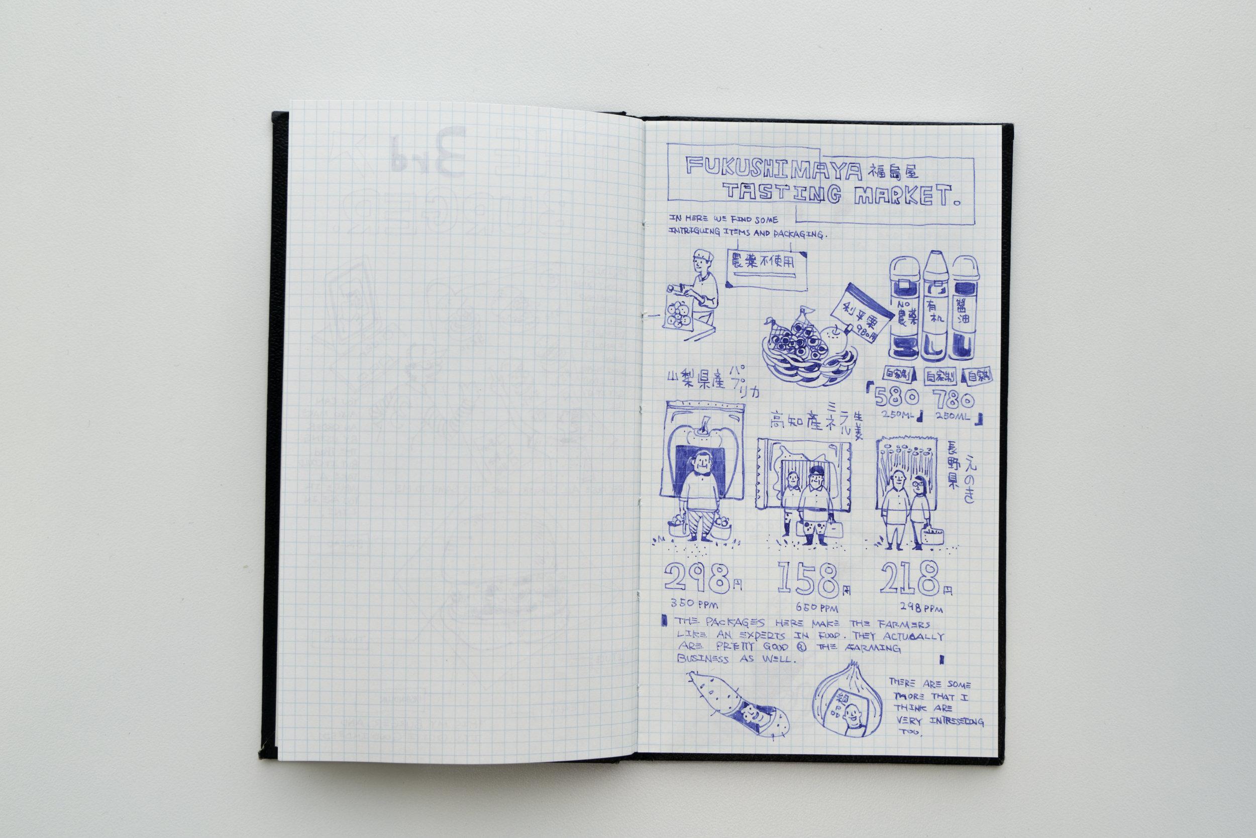 Min's Sketchbook27.jpg