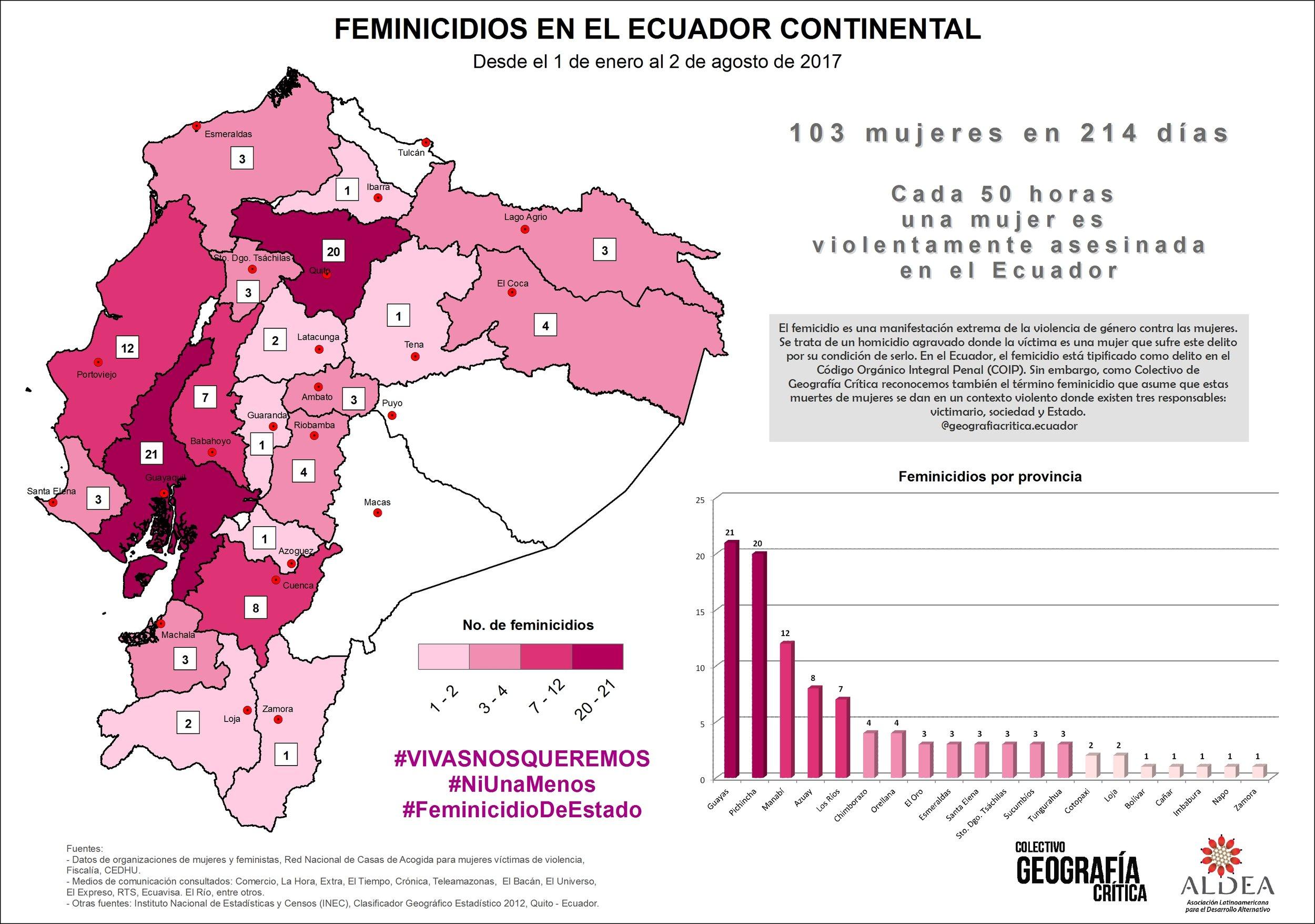feminicidios 08_2017_final.jpg