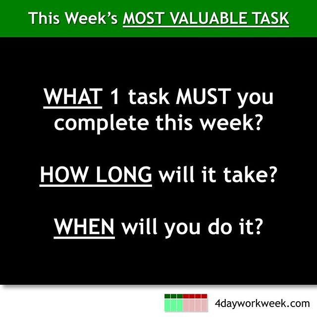 What 1 RESULT would change your world? Do it (or a specifically-defined part of it) TODAY!  Not sure what your Most Valuable Task is? Start creating your 4-Day Work Week Game Plan for FREE at www.4daygameplan.com  #4dayworkweek #entrepreneur #lifepriorities #workwithpurpose #productivelife #getitdonetoday #mondaymorningmotivation