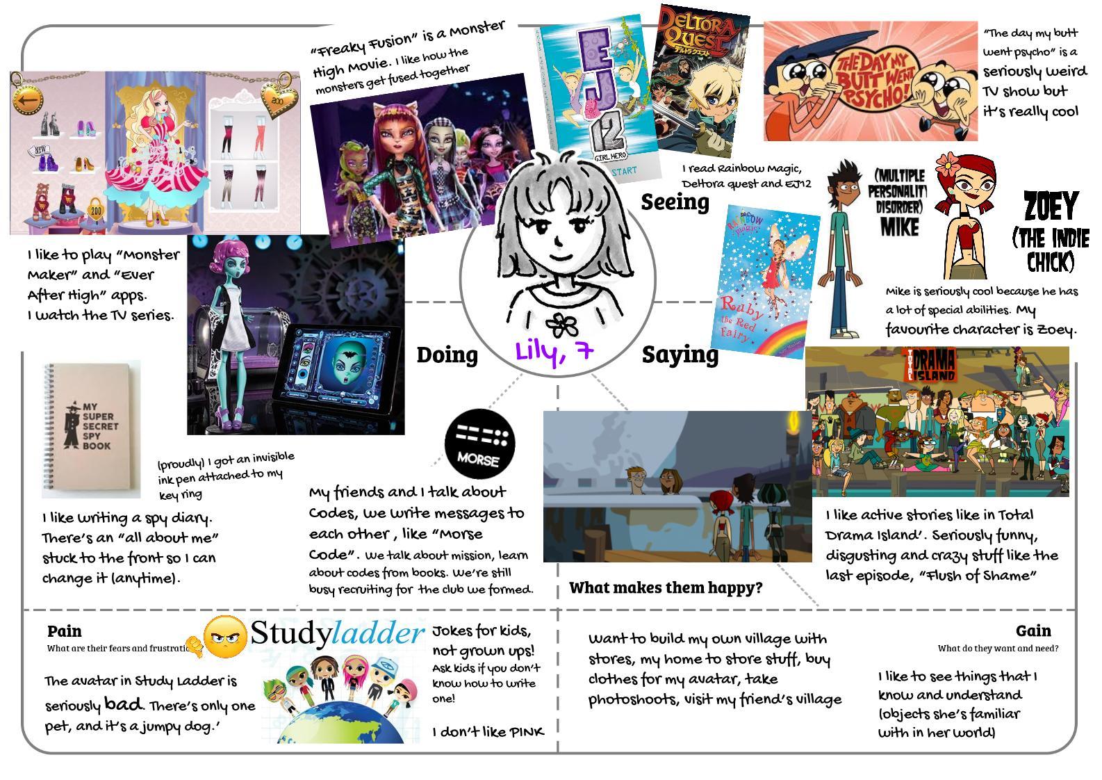 Sketch board Lily Empathy Map.jpg