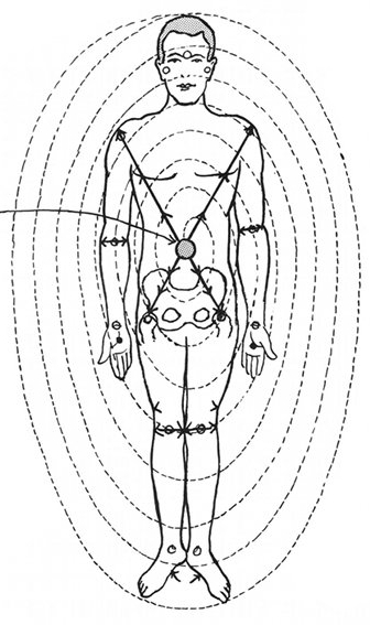 LEARN MORE ABOUT POLARITY THERAPY & THE SESSION EXPERIENCE