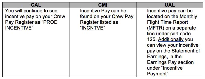 incentivepaytrack.png