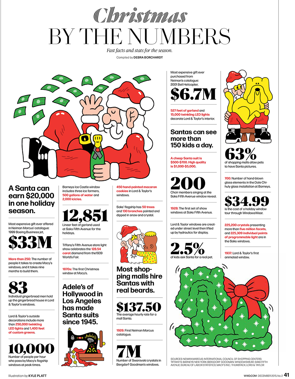 BY THE NUMBERS CHRISTMAS.jpg