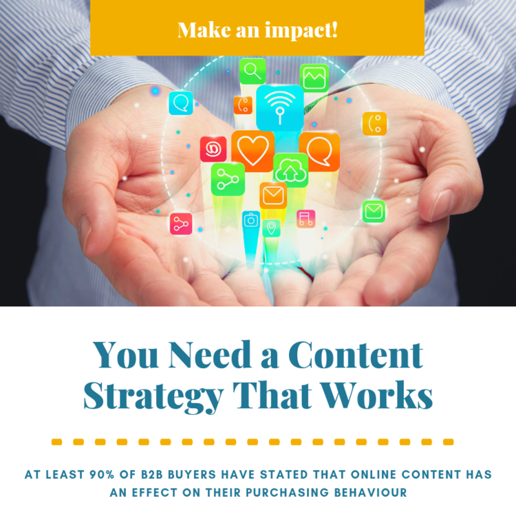 you need a content strategy that works