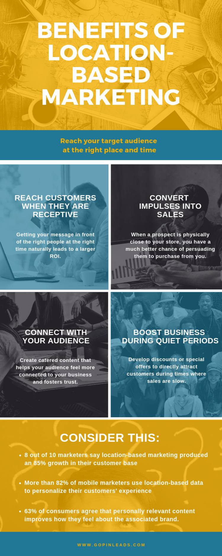 Benefits of location based marketing