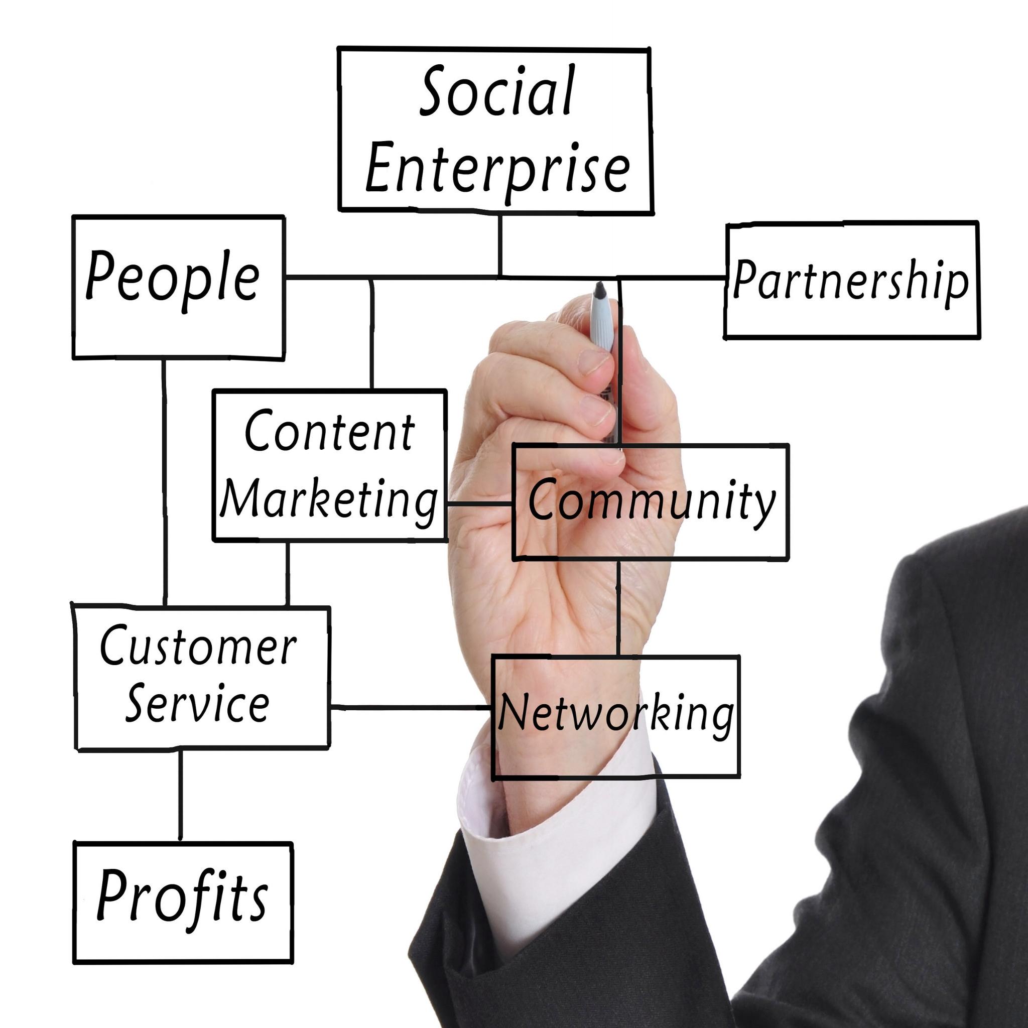SocialEntrepreneurship.jpeg