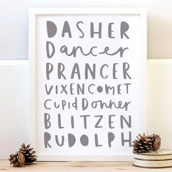 Reindeer Names Christmas Print