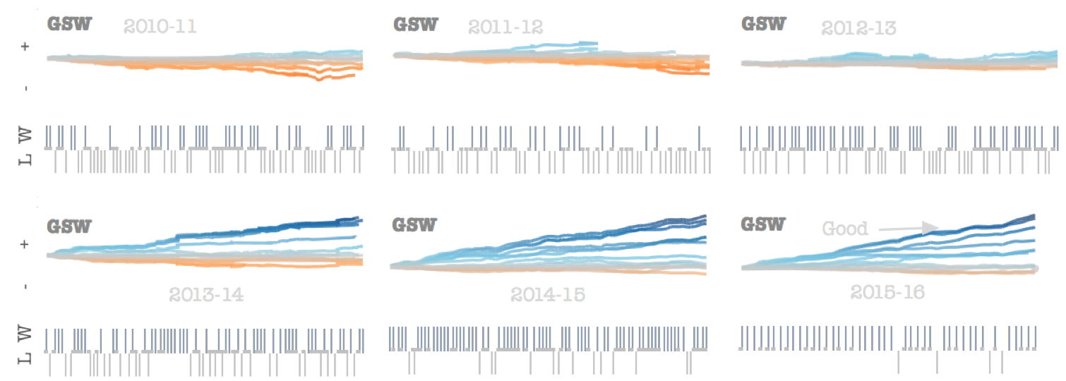 GSW-Small-Mult-2010-16.png