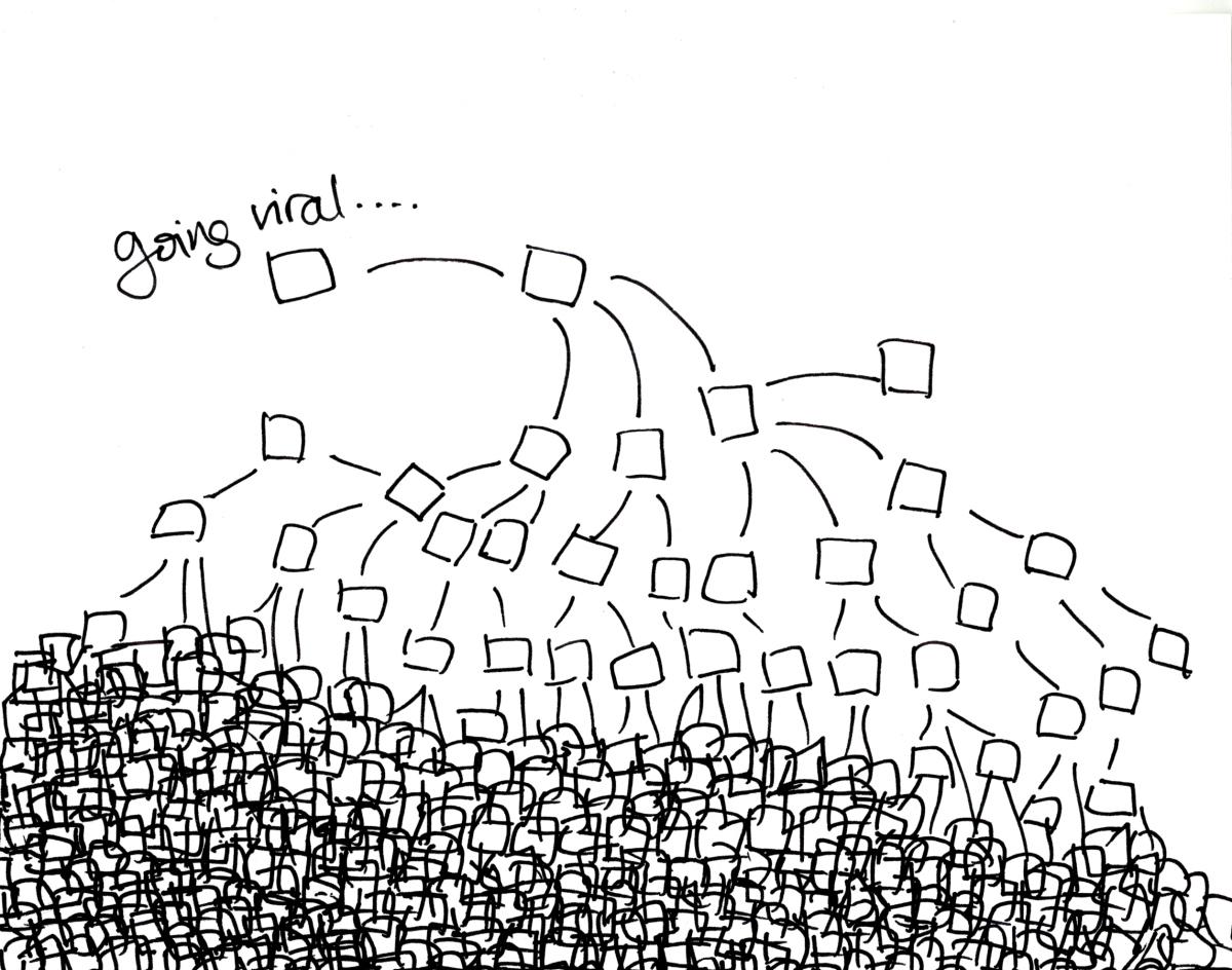 going-viral007.jpg