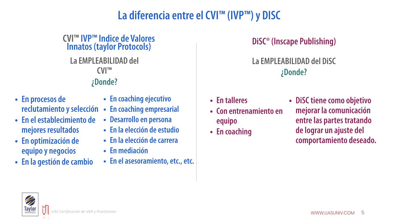 180720 KJC 2.0 DONE La diferencia entre el CVI™ (IVP™) y DISC.005.jpeg
