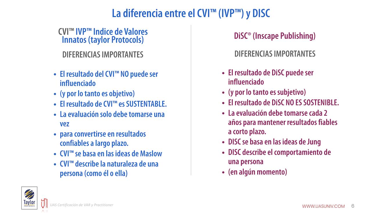 180720 KJC 2.0 DONE La diferencia entre el CVI™ (IVP™) y DISC.006.jpeg