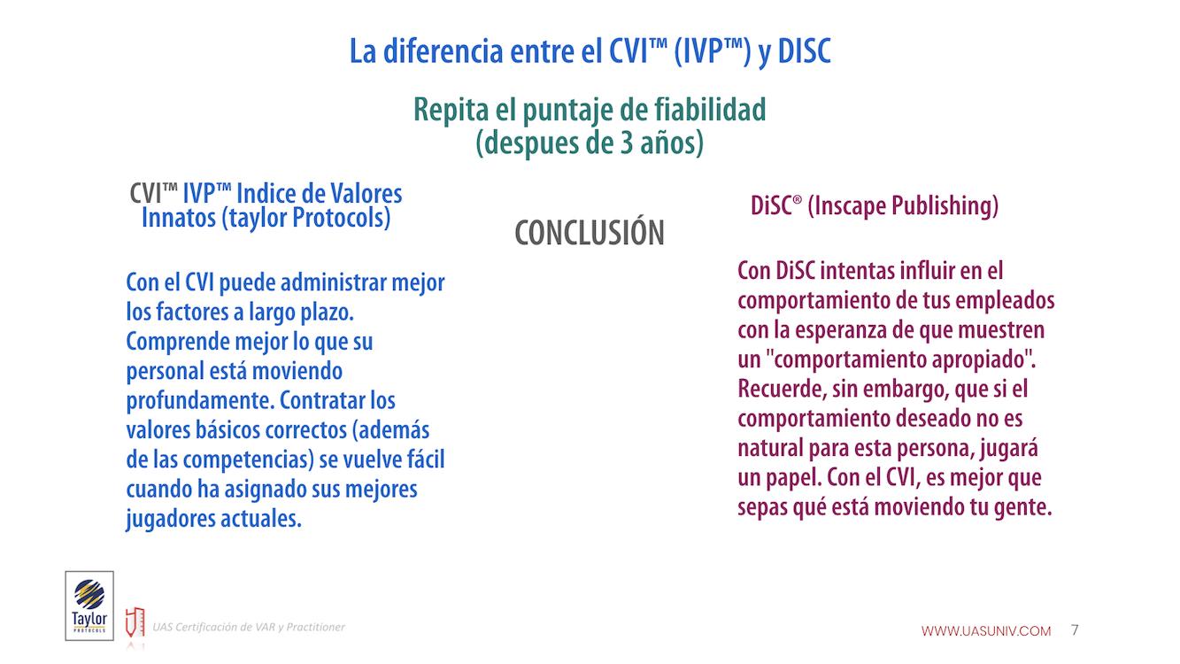 180720 KJC 2.0 DONE La diferencia entre el CVI™ (IVP™) y DISC.007.jpeg