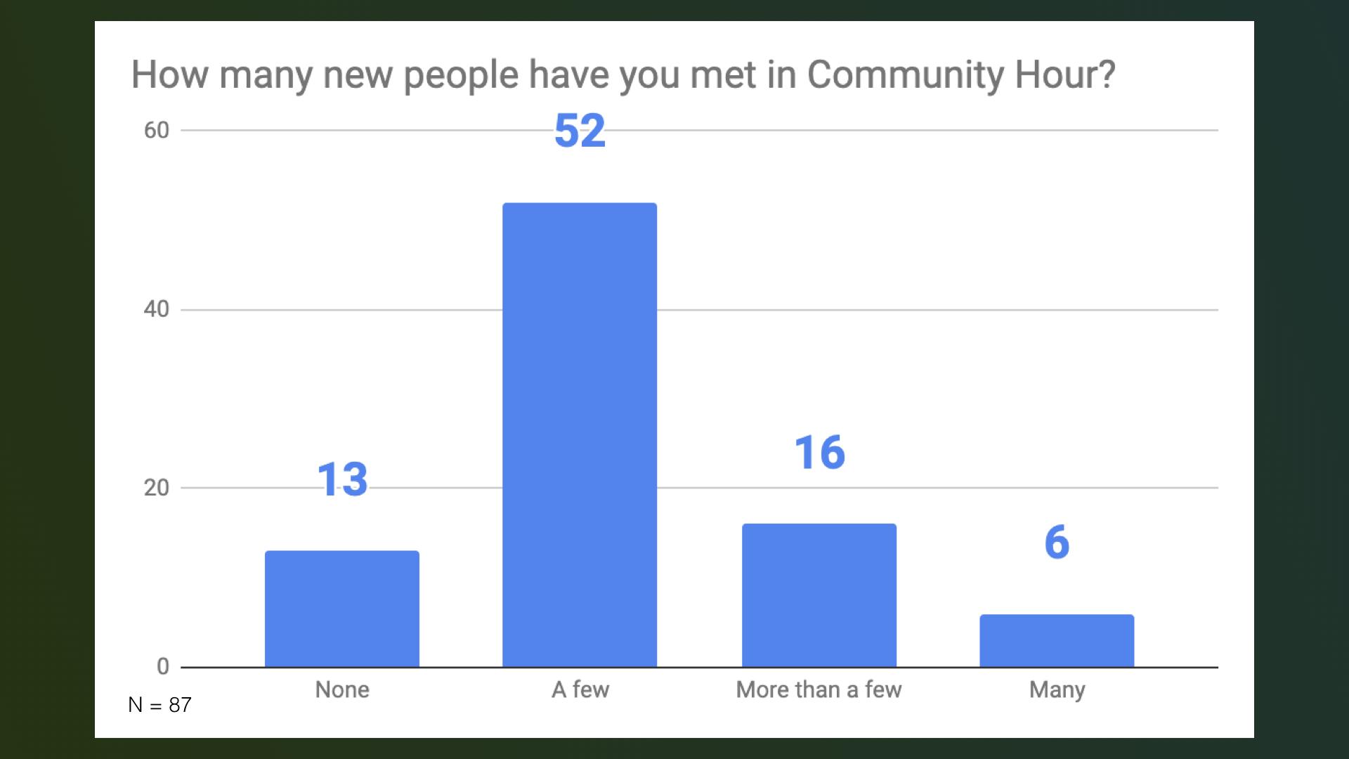 2019.06.02 Congregational Meeting.044.jpeg