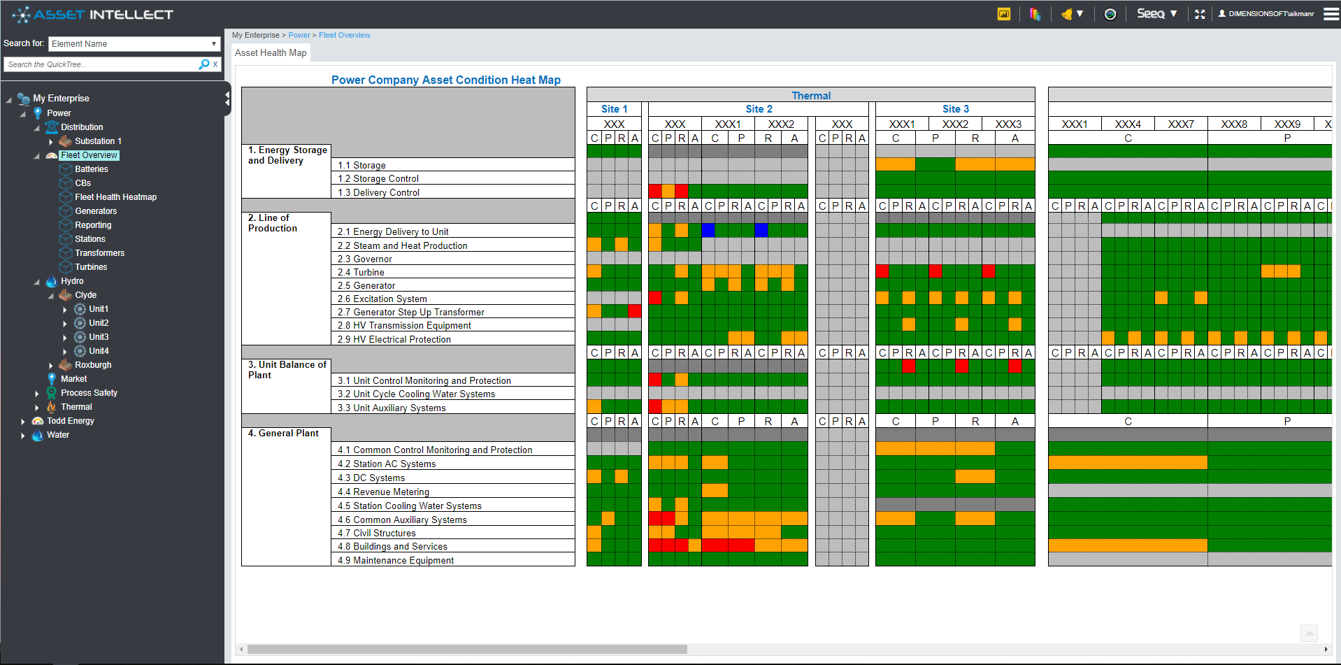 Asset Heat Map