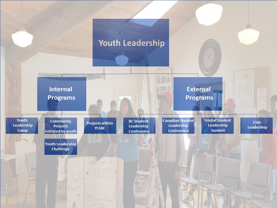 youth leadershipppp.jpg