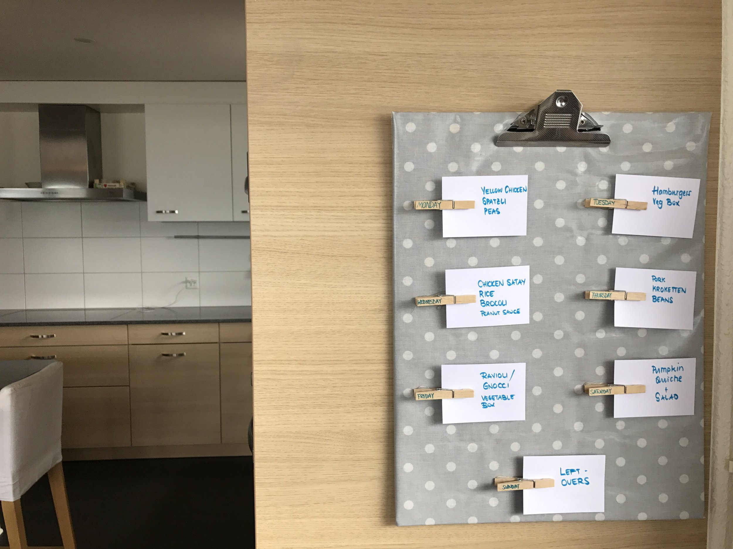 Simple Family Travel Meal Planning Board DIY