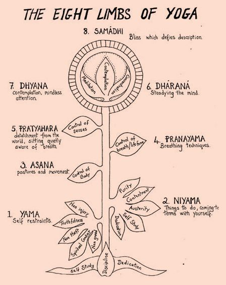 Back to the Roots of Yoga (3ateliers).jpg