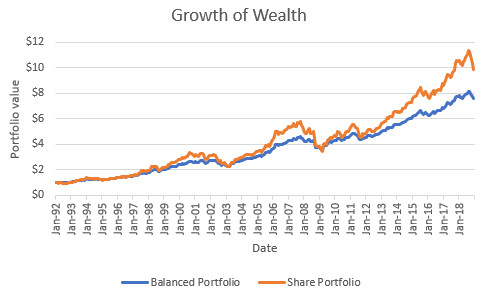 Growth of Wealth.PNG